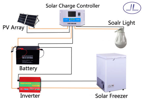 50A PWM Solar Power Charge Controller pictures & photos