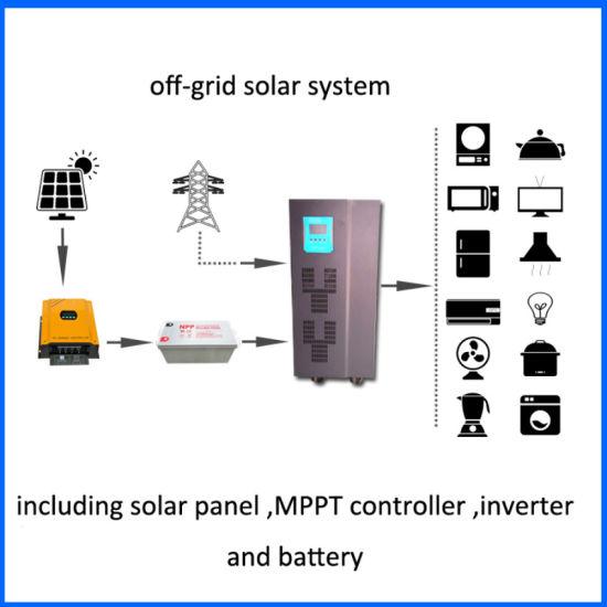 5kw Solar & Wind Hybrid 5kw Solar PV Panel Power Renewable Energy System