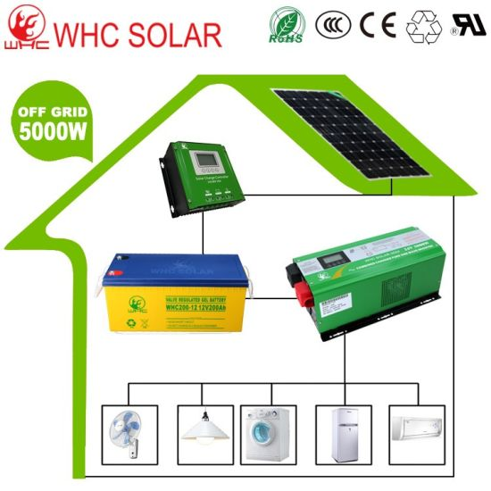 china full power long working time 5kw home solar energy system rh whc solar en made in china com solar energy measurement system block diagram solar energy system circuit diagram