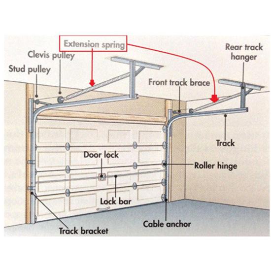 Garage Doors Torsion Spring, Pulley System For Garage Door