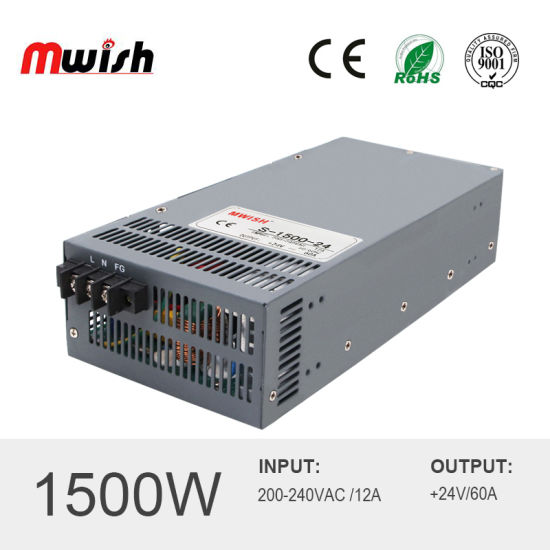 High Power Variable 1500W LED Power Supply