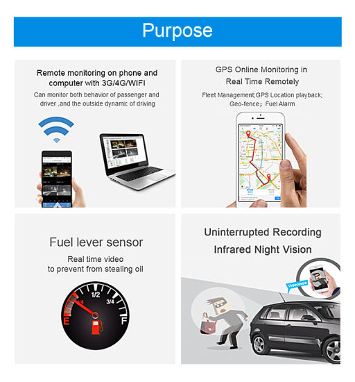 Real-Time GPS Tracker with Mdvr Support 4 CH and 4G WiFi pictures & photos