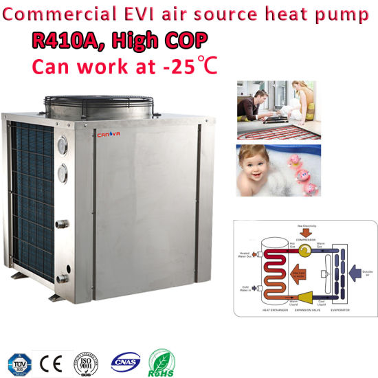 China R410A Commercial Evi Heat Pump Water Heater Supplier with High