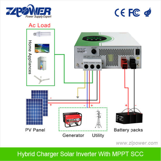 DC to AC Pure Sine Wave Solar Power Inverter pictures & photos