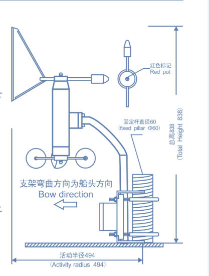 Marine Stainless Anemometer / Wind Meter/ Anemoscope for Vessel pictures & photos