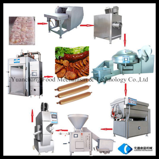 Sausage Making and Production Machine Line