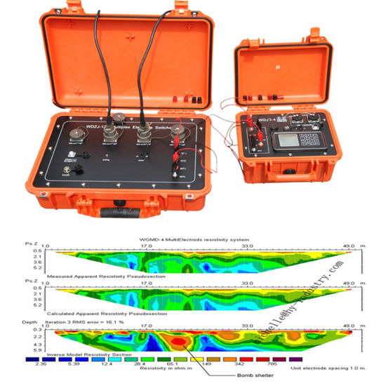 Geo Electric Resistivity Tomography Resistivity Imaging Geological Mapping Instrument for Underground Water Detection, Water Finder, Groundwater Detector