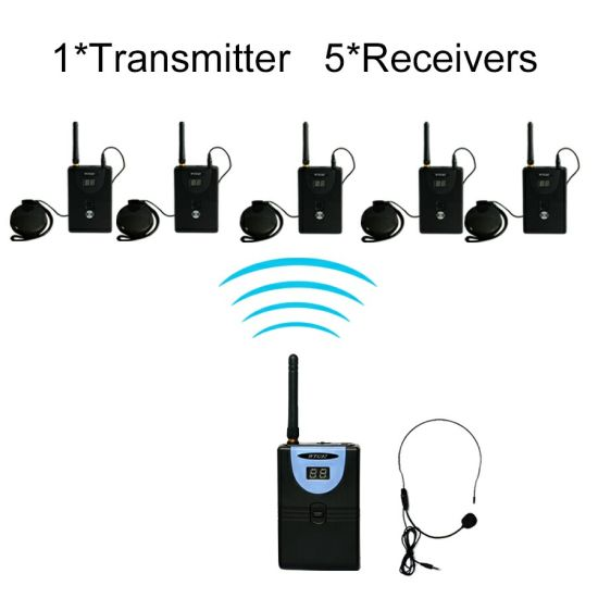 Audio Tour Guide System/Wireless Tour Guide System/Portable Tour Guide System