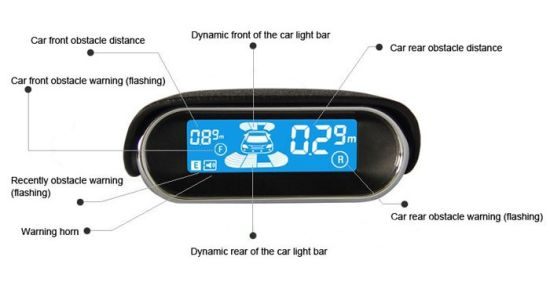 Car LCD Parking Sensors Smart Reversing Aid System with Front and Rear 8 Sensors pictures & photos