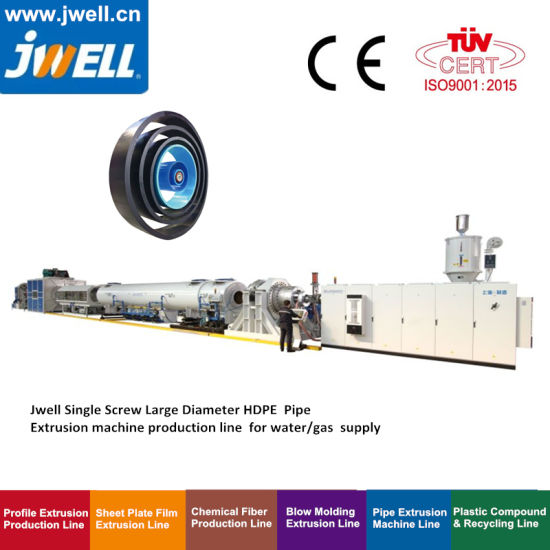 Large Diameter HDPE/PE/PP High Speed Water Supply Pipe Extrusion Line