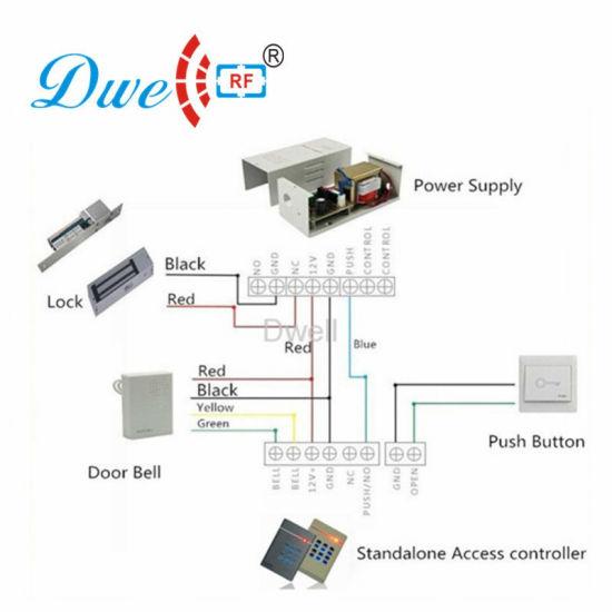 China Access Control Kits 125kHz RFID Standalone Keypad Door Access