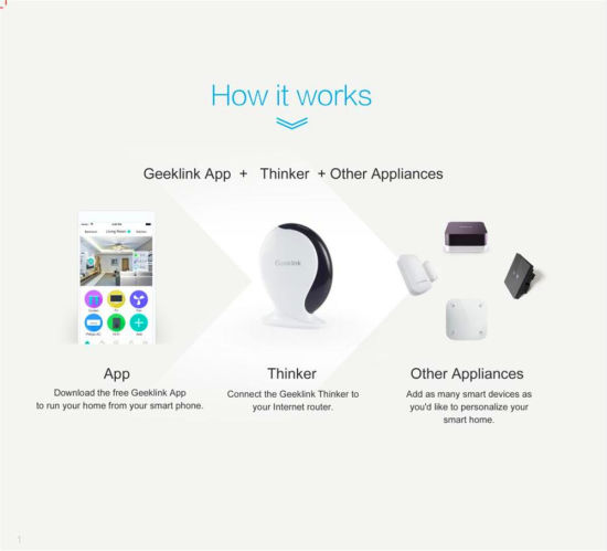 Geeklink Thinker Smart Home Automation Wireless WiFi+IR+RF Remote Control  Android Ios APP Controller Work with Alexa Google Home