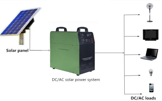 300W-1500W off Grid Solar Energy Power System Home for Home Use pictures & photos