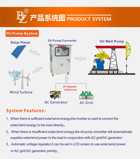 IP54 Outdoor Wide Input Range 400-800VDC Oil Pump Solar Inverter for Solar System