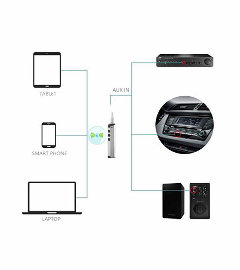 Bluetooth Receiver 3.5mm Jack Bluetooth Audio Music Adapter with Mic pictures & photos