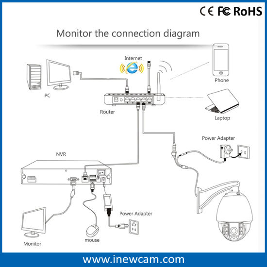 4MP Varifocal Auto Focus CCTV Network PTZ IP Camera pictures & photos