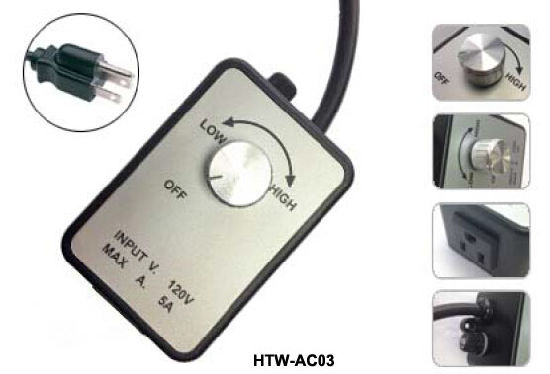 Single Phase Variable Speed Electric Motor Stepper Router Controller (HTW-AC) pictures & photos