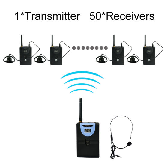 Professional Tp-Wireless Tour Guide System (1 transmitter and 50 receivers)