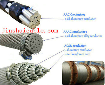 AAC AAAC ACSR Bare Conductor for Project pictures & photos