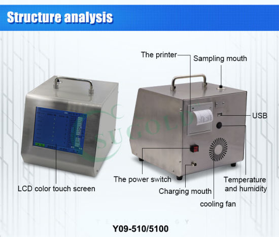 Y09-310acdc Battery Operated 28.3L/Min Laser Particle Counter pictures & photos