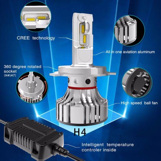 12V 24V CREE Zes 12000 Lumen Headlamp Bulbs Kit 9005 9006 H7 Decoder F2  Canbus H4 Auto Car Light LED Headlight