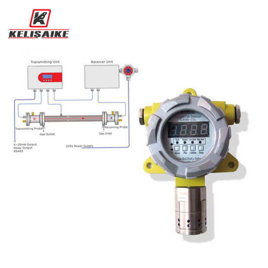 220 V AC or 20 V DC Fixed Gas Detector for H2s Co O2 Monitoring pictures & photos