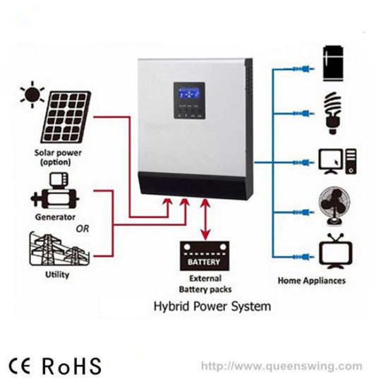 5kVA Hybrid Solar Power Inverter with MPPT Solar Controller (QW-5kVA4860) pictures & photos