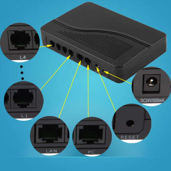 4 Ports VoIP FXS Gateway/VoIP Phone/VoIP Phone Adapter (HT-842R) pictures & photos