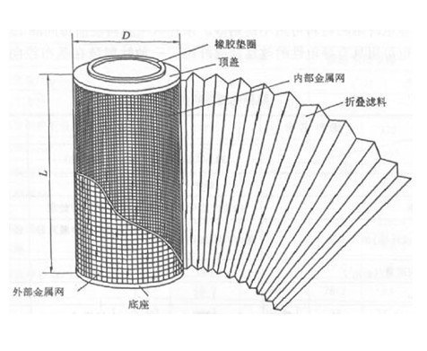Air Filter Cartridge in H13 Effiency (fiberglass media) pictures & photos