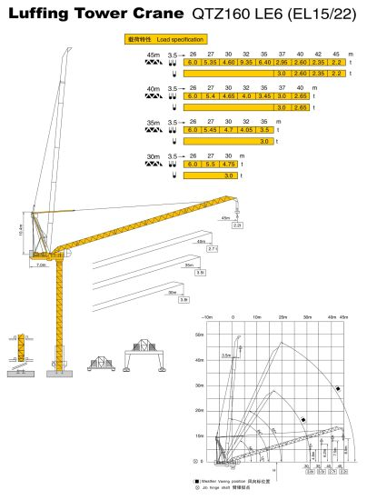 China Qtz160le6 (EL15/22) Luffing Tower Crane-6t - China