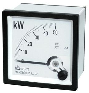 72 Wattmeter
