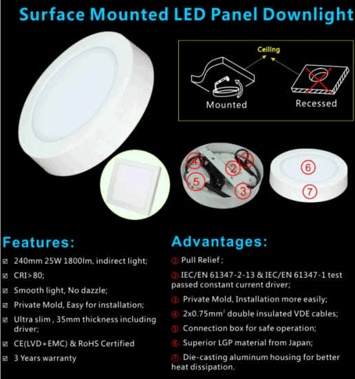 Dimmable Surface Mounted 18W LED Panel Light pictures & photos