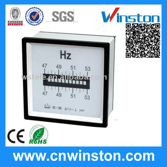 96 Frequency Meter with CE