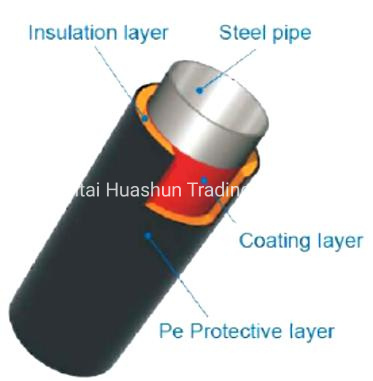 Steel Pipe with Thermal Insulation