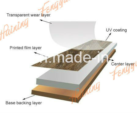 Super Waterproof PVC Dry Backing Vinyl Floor pictures & photos