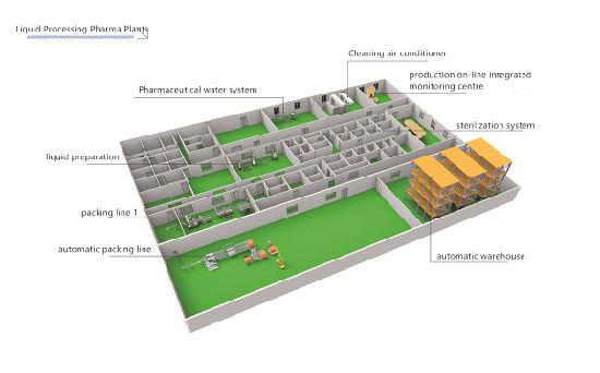 Liquid Processing Pharma Plants Turnkey Project China Manufacturer