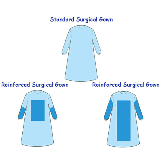Disposable Isolation Hospital Surgical Surgeon Impervious Green/Blue/SMS/PP/CPE/Nonwoven Medical Protective Gown, Dental/Visitor/Exam/Patient/Scrub/Sterile Gown