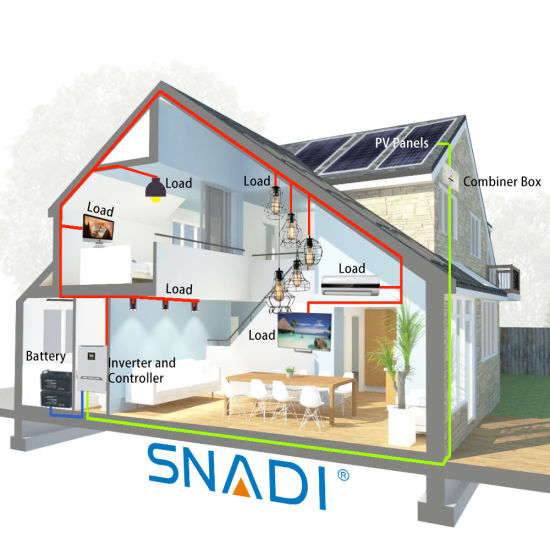 3kw 6kw Energy Saving Solar Electricity Generating System for Home