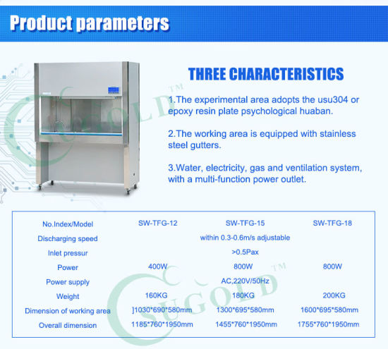 Factory Direct Sales Ventilation Cabinet (SW-TFG-12) pictures & photos