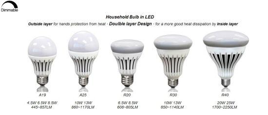 Energy Star Dimmable R30 LED Light Bulb pictures & photos