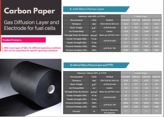 China Fuel Cell Carbon Paper Gas Diffusion Layer and