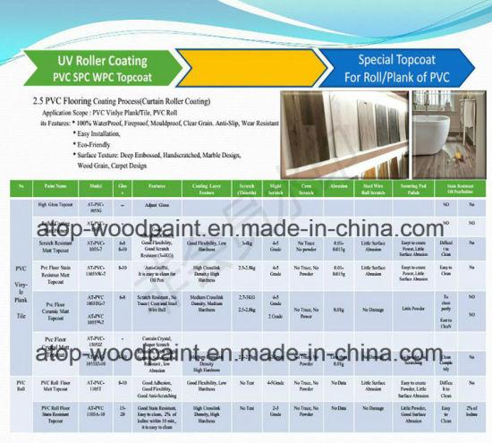 China UV Wood Floor Coatings & Hardwood