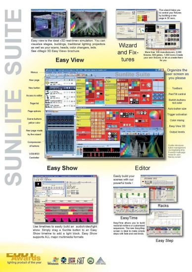 China Sunlite2 Software DMX 512 PC Controller Dimmer - China