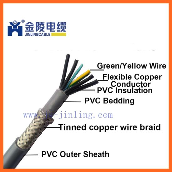 SY Control Cable Low Voltage Wire Steel Wire Braid Mains