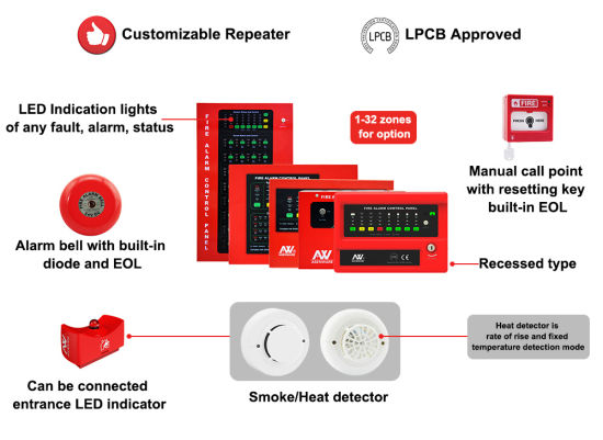 China New Design Conventional Fire Alarm Panel With Lpcb Certificate China Fire Alarm System Fire Alarm