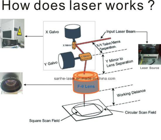 china laser marking machine price semiconductor metal part cutter rh sanhe laser en made in china com