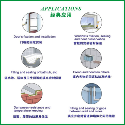 Construction Sealant Insulation PU Foam pictures & photos