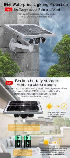 H264 HD Security 1080P Night Vision Wireless Battery Camera with 24W Solar Panel