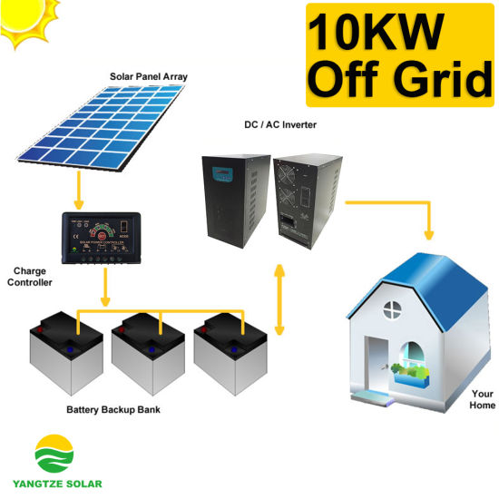China Yangtze 10kw Solar Energy Panel Complete System With Battery Home Lighting System China Solar Panel System With Battery Solar Energy Panel System