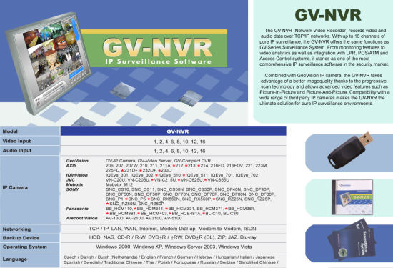 Gv-NVR USB Dongle for 16 Channel IP Cameras